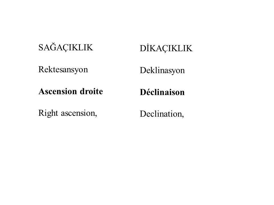 SAĞAÇIKLIK Rektesansyon Ascension droite Right ascension, DİKAÇIKLIK Deklinasyon Déclinaison Declination,