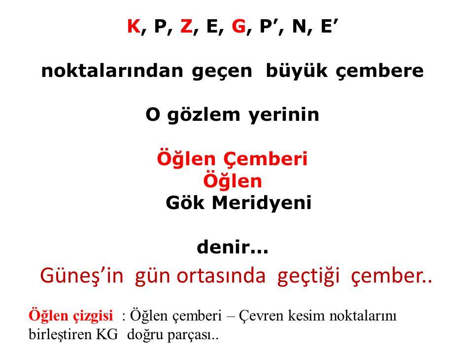 K, P, Z, E, G, P', N, E' noktalarından geçen büyük çembere O gözlem yerinin Öğlen Çemberi Öğlen Gök Meridyeni denir... Öğlen çizgisi : Öğlen çemberi –