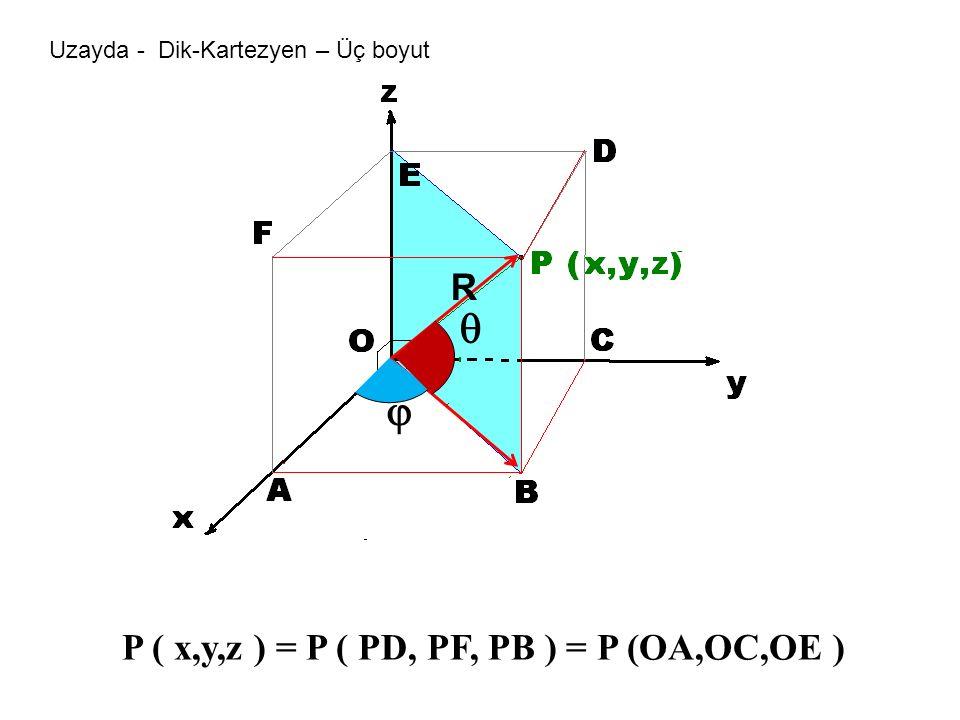   P ( x,y,z ) = P ( PD, PF, PB ) = P (OA,OC,OE ) Uzayda - Dik-Kartezyen – Üç boyut R
