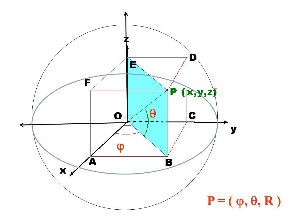 α : sağaçıklık δ : dikaçıklık (değişmez..) 0 < a < 24 sa 0 < h < ± 90 o EŞLEK KONUMSAYILARI Y ( α, δ ) Dikaçıklık : Gökcisminin Eşleğe açısal uzaklığıdır Y ( a, h ) ÇEVREN KONUMSAYILARI a : azimut h : yükseklik 0 < a < 24 sa 0 < h < ± 90 o (gün boyunca sürekli değişir..) Yükseklik : Gökcisminin Çevrene açısal uzaklığıdır