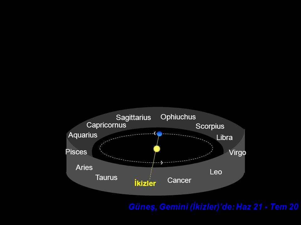 Cancer Virgo Leo İkizler Taurus Aries Pisces Aquarius Capricornus Sagittarius Scorpius Libra Ophiuchus Güneş, Gemini (İkizler)'de: Haz 21 - Tem 20