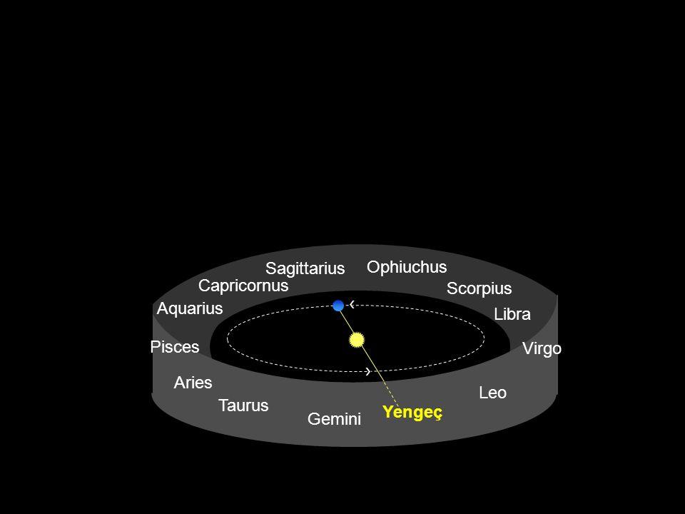 Yengeç Virgo Leo Gemini Taurus Aries Pisces Aquarius Capricornus Sagittarius Scorpius Libra Ophiuchus