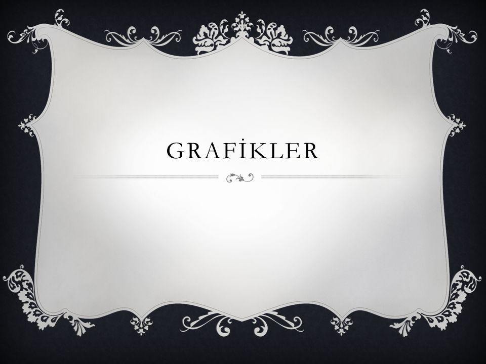 GRAFİKLER