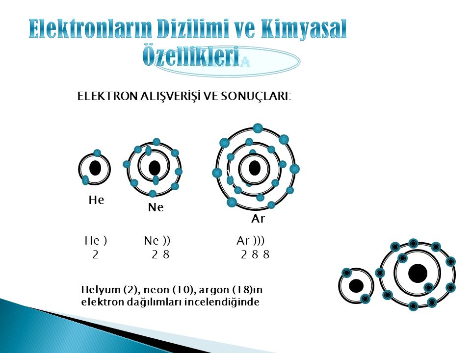 kimya He Ne v Ar He ) 2 Ne )) 2 8 Ar ))) 2 8 8 Helyum (2), neon (10), argon (18)in elektron dağılımları incelendiğinde ELEKTRON ALIŞVERİŞİ VE SONUÇLAR