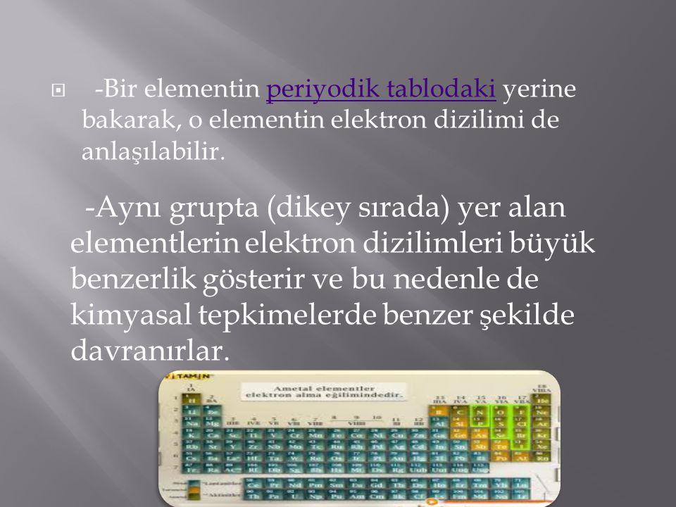 Helyum (2), neon (10), argon (18)in elektron dağılımları bakacak olursak eğer, -Eğer bu üç elementin birer elektronu daha olsaydı, her birinde yeni bir yörünge oluşacaktı.
