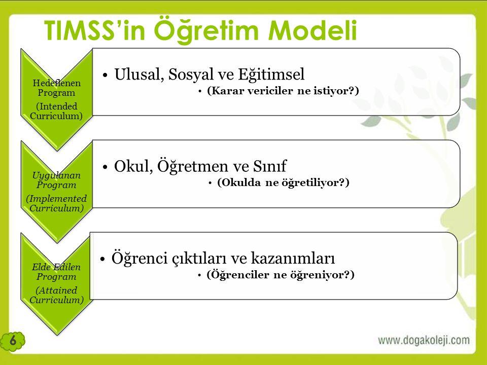 Soru Sayıları ve Sınav Süresi Nasıl.4. Sınıf8.