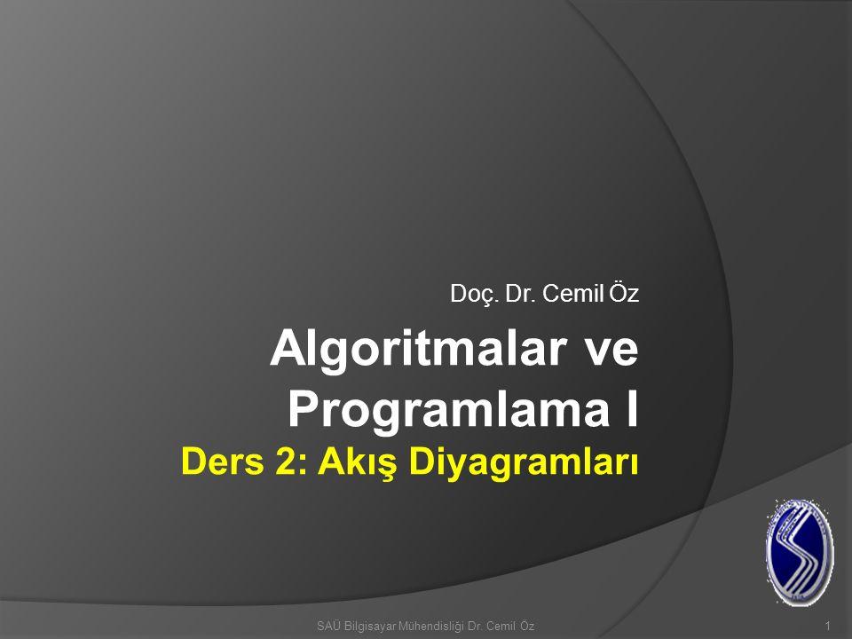 Örnek akış.2; 1'den N'ye kadar olan sayıların toplamını hesaplayan programın akış diyagramını çizelim.