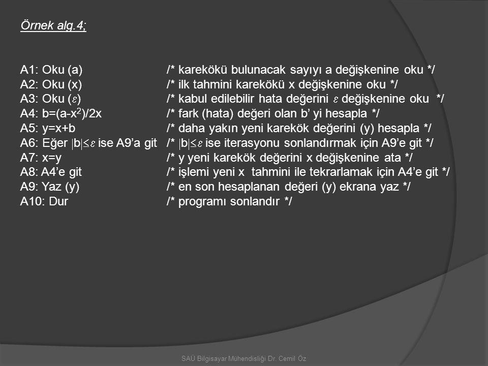 SAÜ Bilgisayar Mühendisliği Dr. Cemil Öz Örnek alg.4; A1: Oku (a)/* karekökü bulunacak sayıyı a değişkenine oku */ A2: Oku (x)/* ilk tahmini karekökü