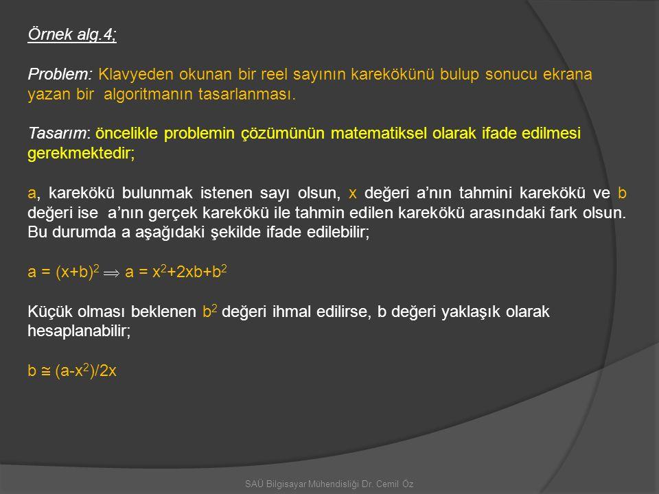 Örnek alg.4; Problem: Klavyeden okunan bir reel sayının karekökünü bulup sonucu ekrana yazan bir algoritmanın tasarlanması. Tasarım: öncelikle problem