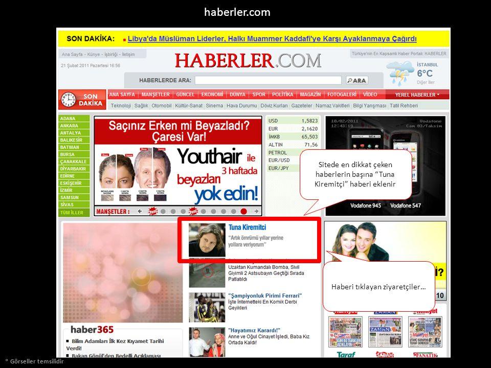 """* Görseller temsilidir Sitede en dikkat çeken haberlerin başına """"Tuna Kiremitçi"""" haberi eklenir haberler.com Haberi tıklayan ziyaretçiler…"""