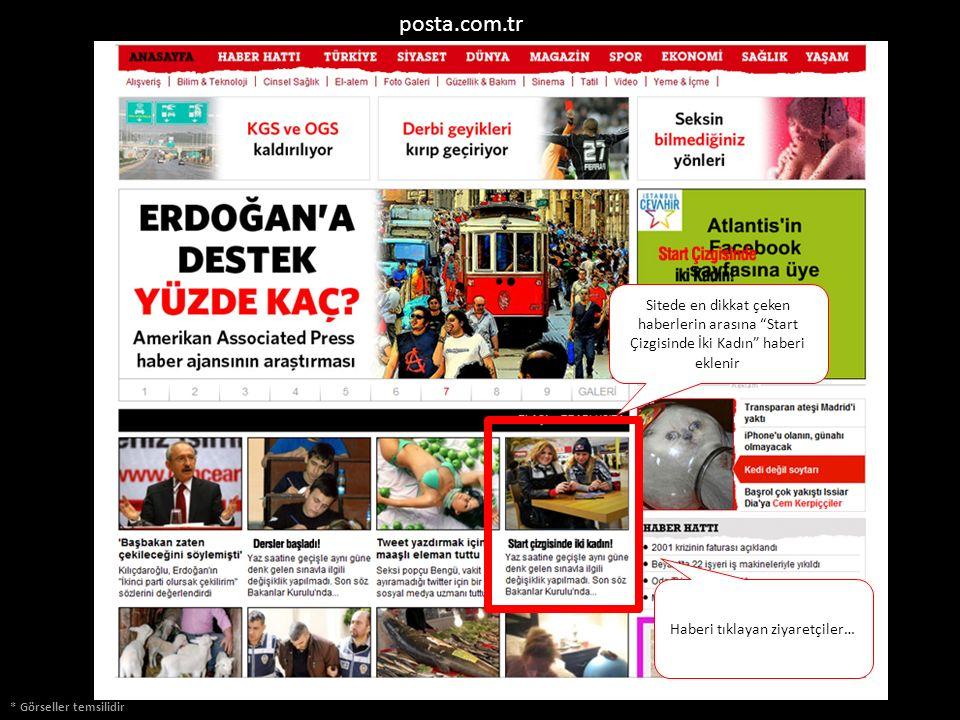 """* Görseller temsilidir posta.com.tr Sitede en dikkat çeken haberlerin arasına """"Start Çizgisinde İki Kadın"""" haberi eklenir Haberi tıklayan ziyaretçiler"""