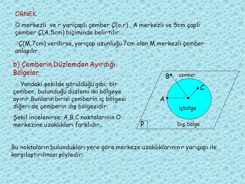 ÇEMBER O yarıçap çap merkez AB Yukarıdaki çemberde; O noktasın, çemberin merkezi; [OB] doğru parçasına, çemberin yarı çapı, merkezden geçen [AB] na da