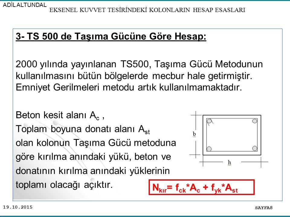 19.10.2015 3- TS 500 de Taşıma Gücüne Göre Hesap: 2000 yılında yayınlanan TS500, Taşıma Gücü Metodunun kullanılmasını bütün bölgelerde mecbur hale get