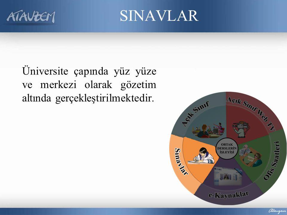 SINAVLAR Üniversite çapında yüz yüze ve merkezi olarak gözetim altında gerçekleştirilmektedir.