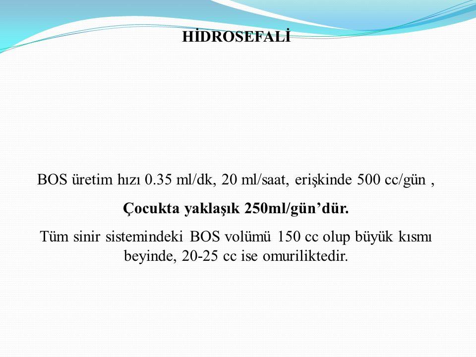 HİDROSEFALİ BOS üretim hızı 0.35 ml/dk, 20 ml/saat, erişkinde 500 cc/gün, Çocukta yaklaşık 250ml/gün'dür. Tüm sinir sistemindeki BOS volümü 150 cc olu