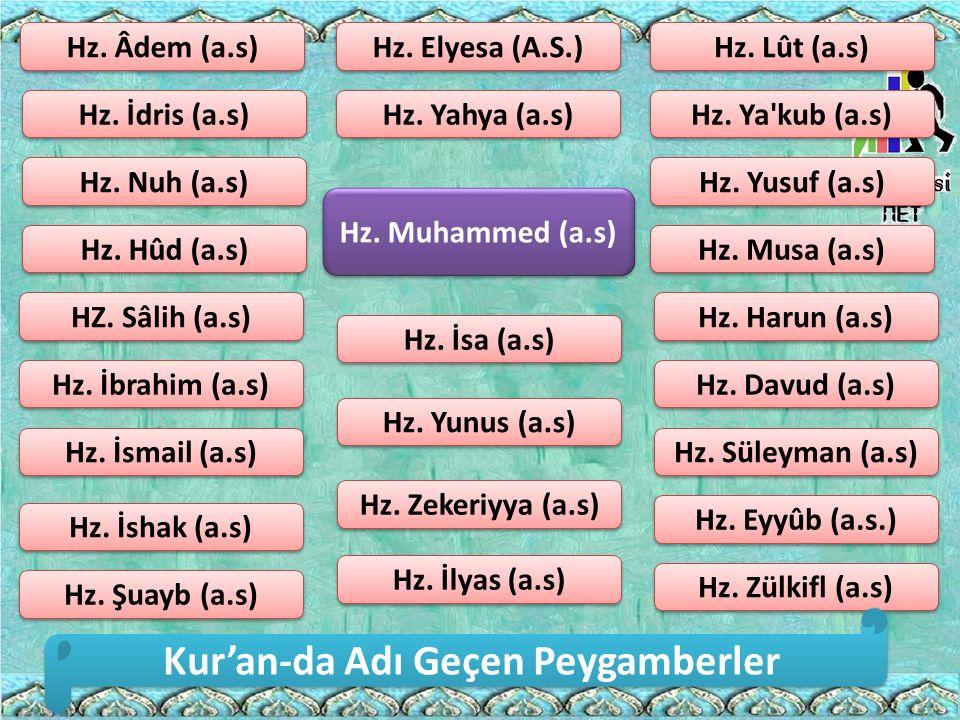 Hz. İdris (a.s) Hz. Nuh (a.s) Hz. Hûd (a.s) HZ. Sâlih (a.s) HZ. Sâlih (a.s) Hz. İshak (a.s) Hz. İbrahim (a.s) Hz. İsmail (a.s) Hz. Âdem (a.s) Hz. Âdem
