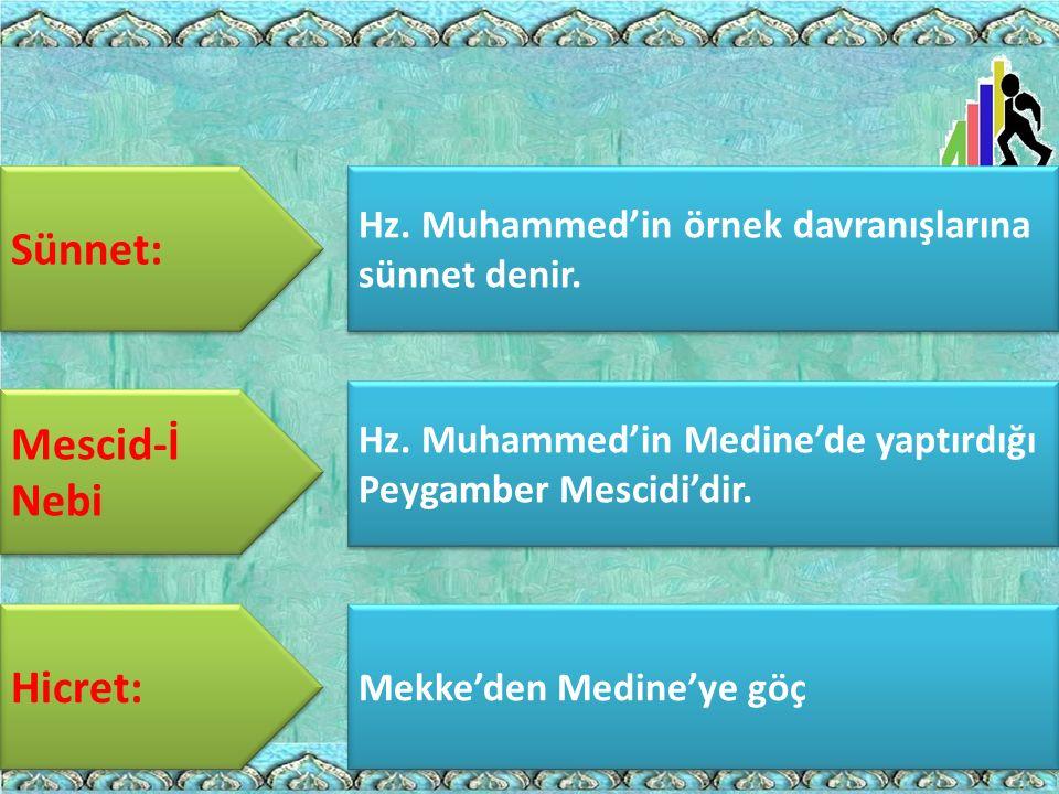 Sünnet: Mescid-İ Nebi Hicret: Hz. Muhammed'in örnek davranışlarına sünnet denir. Hz. Muhammed'in Medine'de yaptırdığı Peygamber Mescidi'dir. Mekke'den