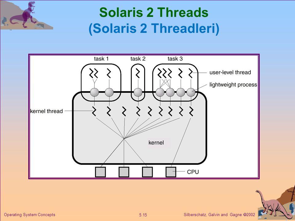 Silberschatz, Galvin and Gagne  2002 5.15 Operating System Concepts Solaris 2 Threads (Solaris 2 Threadleri)
