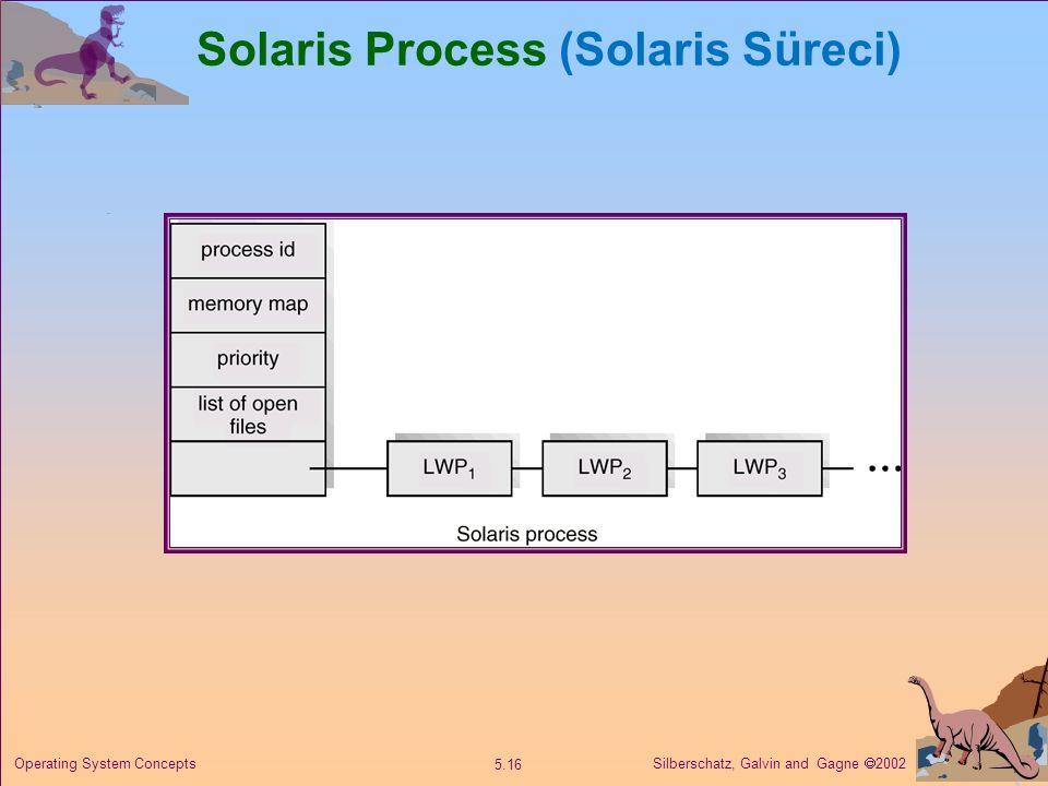 Silberschatz, Galvin and Gagne  2002 5.16 Operating System Concepts Solaris Process (Solaris Süreci)