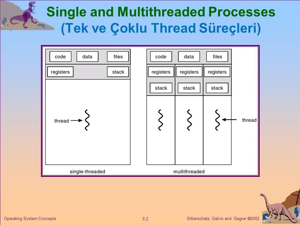 Silberschatz, Galvin and Gagne  2002 5.3 Operating System Concepts Benefits (Faydaları) Responsiveness (Yanıt verme kabiliyeti) Resource Sharing (Kaynak Paylaşımı) Economy (Ekonomik) Utilization of MP Architectures (MP Mimarilerinin kullanımı)