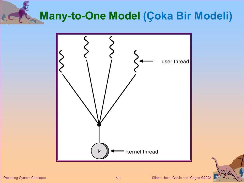 Silberschatz, Galvin and Gagne  2002 5.8 Operating System Concepts Many-to-One Model (Çoka Bir Modeli)