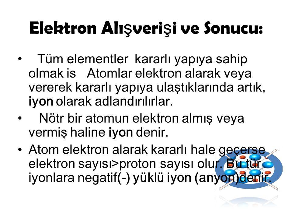 Elektron Alı ş veri ş i ve Sonucu: Tüm elementler kararlı yapıya sahip olmak is Atomlar elektron alarak veya vererek kararlı yapıya ulaştıklarında art