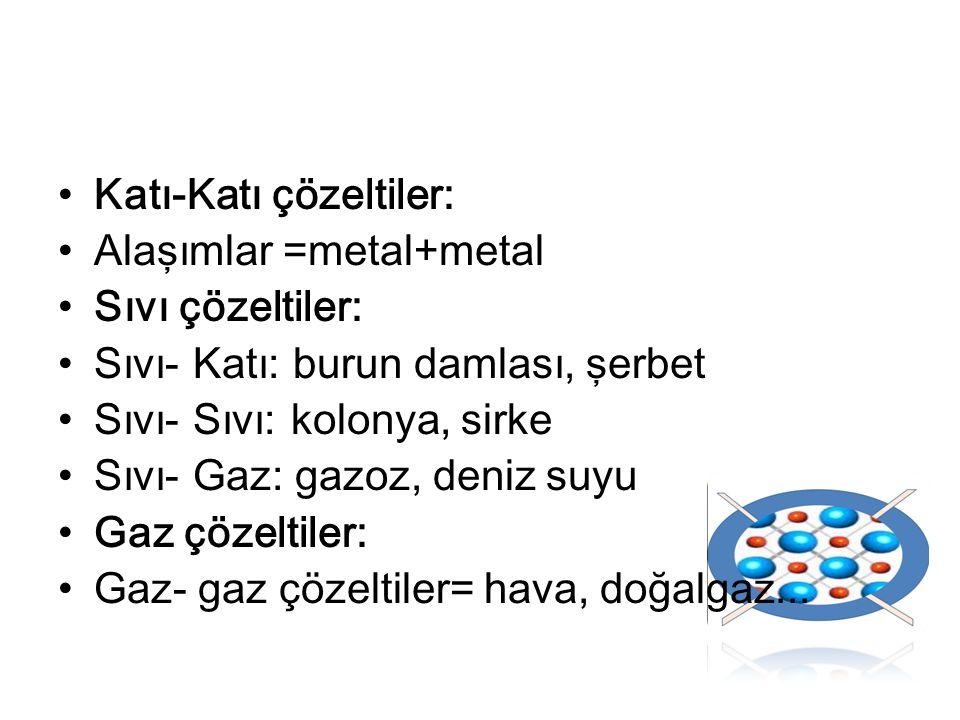 Katı-Katı çözeltiler: Alaşımlar =metal+metal Sıvı çözeltiler: Sıvı- Katı: burun damlası, şerbet Sıvı- Sıvı: kolonya, sirke Sıvı- Gaz: gazoz, deniz suy