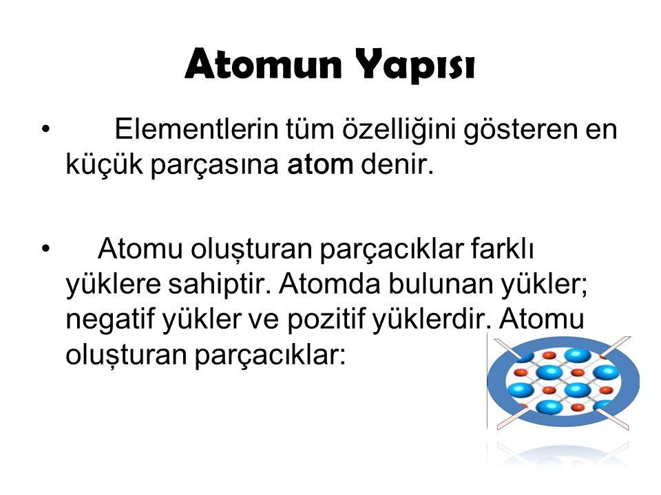 Atomun Yapısı Elementlerin tüm özelliğini gösteren en küçük parçasına atom denir. Atomu oluşturan parçacıklar farklı yüklere sahiptir. Atomda bulunan