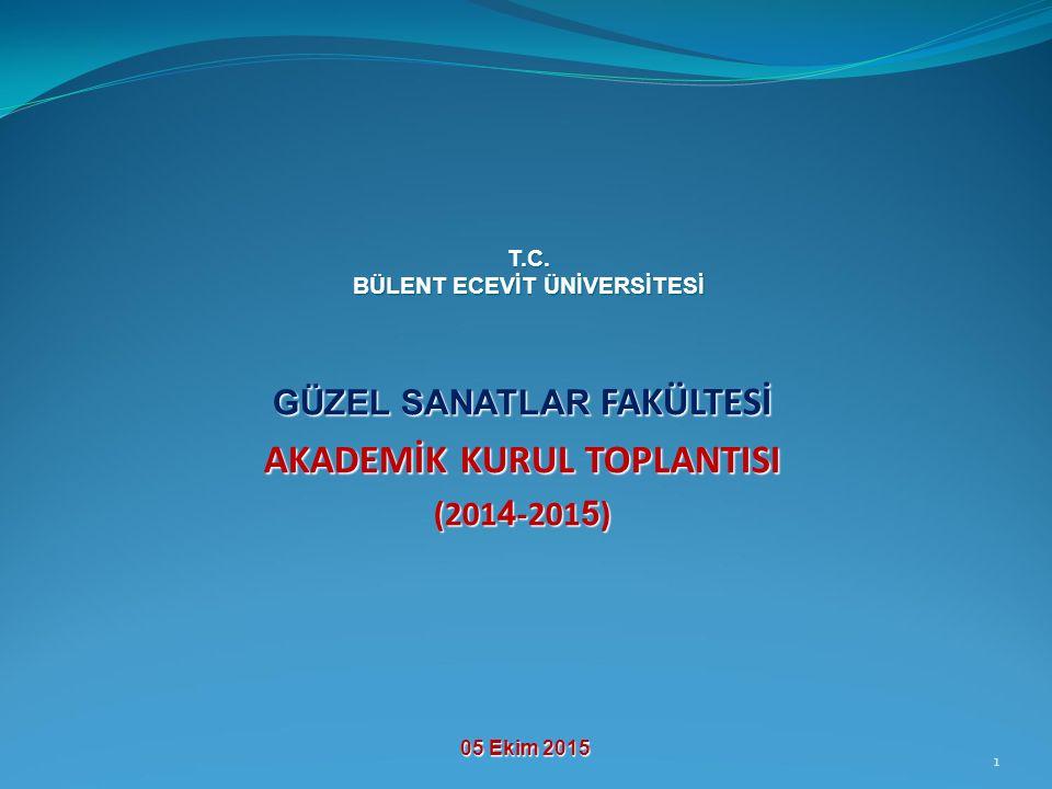 201 4 -201 5 ÖĞRETİM YILINDA AKADEMİK KADRODAKİ DEĞİŞİKLİKLER İlk Defa Atanan Öğretim Elemanları: Öğr.Gör.Seher UYSAL (GRAFİK BÖL.