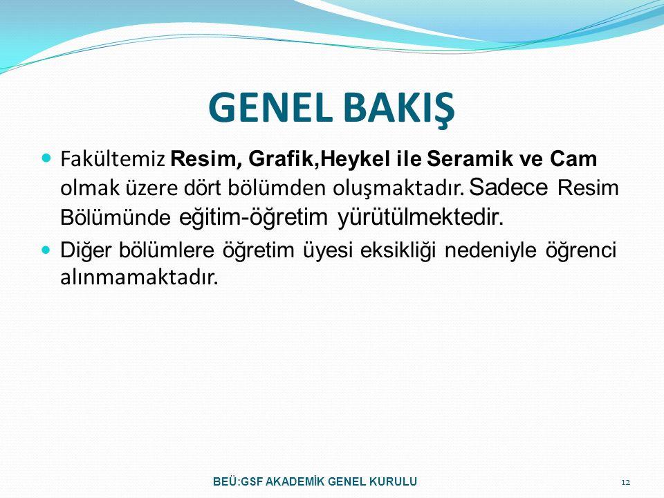 GENEL BAKIŞ Fakültemiz Resim, Grafik,Heykel ile Seramik ve Cam olmak üzere dört bölümden oluşmaktadır. Sadece Resim Bölümünde eğitim-öğretim yürütülme