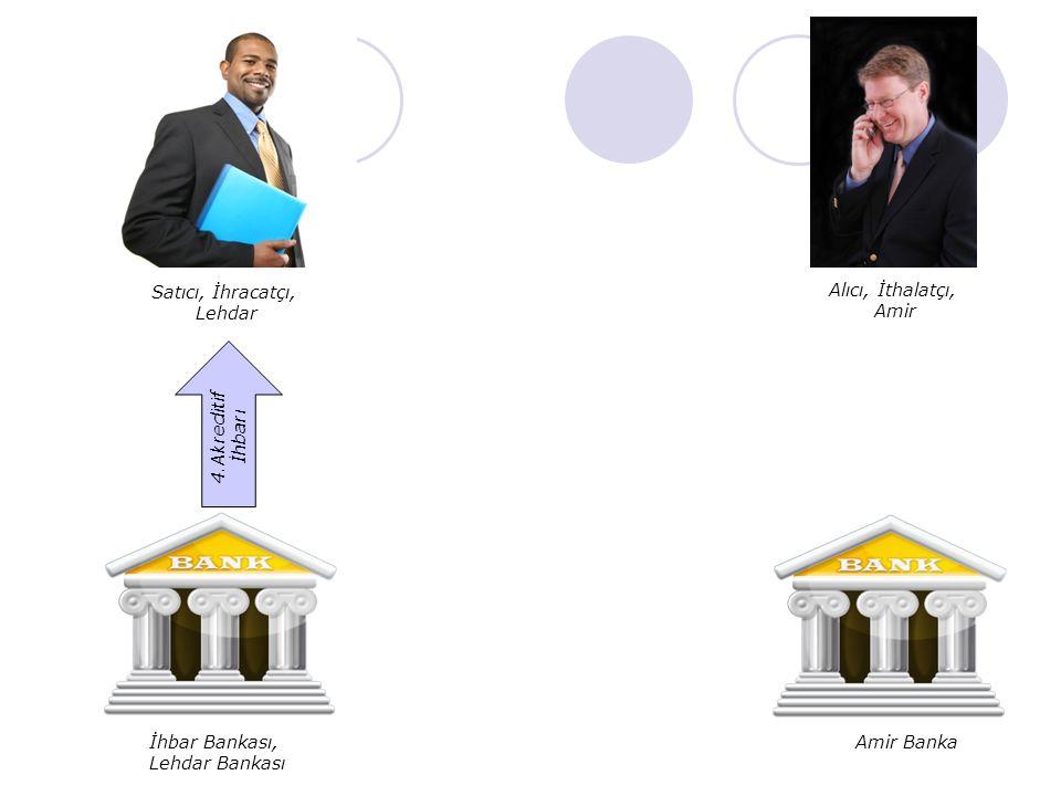 Satıcı, İhracatçı, Lehdar Alıcı, İthalatçı, Amir İhbar Bankası, Lehdar Bankası Amir Banka 4.Akreditif İhbarı