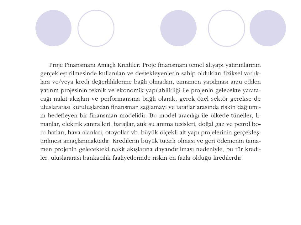 Satıcı, İhracatçı, Lehdar Alıcı, İthalatçı, Amir İhbar Bankası, Lehdar Bankası Amir Banka 7.Ödeme Yapılması 8.