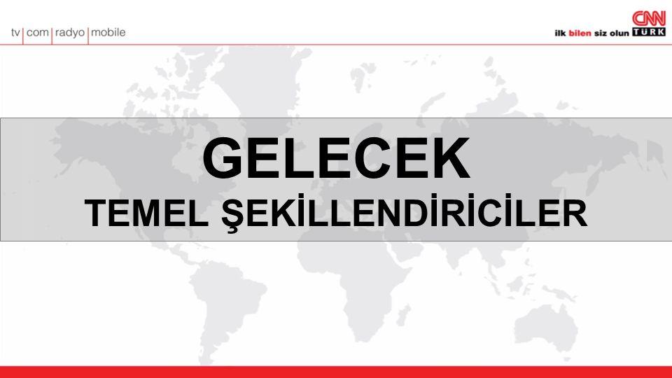 GELECEK TEMEL ŞEKİLLENDİRİCİLER