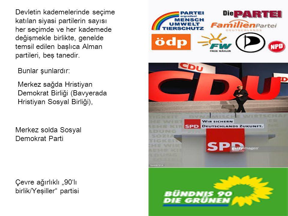 Liberal görüşlü Federal Demokrat Parti Eski doğu Alman komunist partisinin devamı konumundaki Sol Parti Son yıllarda Alman uyruklu Türkler tarafından kurulmuş olan sağ ağırlıklı bir parti de çeşitli kademelerde seçime katılmaktaysa da, ciddi bir varlık gösterememektedir.