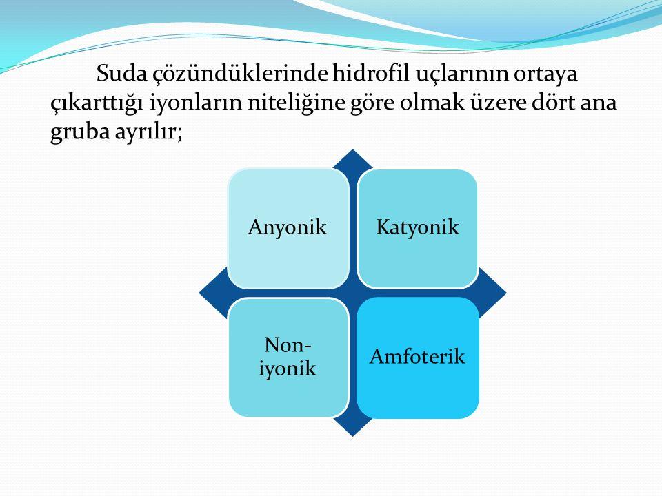 Suda çözündüklerinde hidrofil uçlarının ortaya çıkarttığı iyonların niteliğine göre olmak üzere dört ana gruba ayrılır; AnyonikKatyonik Non- iyonik Am