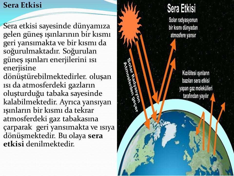 Sera Etkisi Sera etkisi sayesinde dünyamıza gelen güneş ışınlarının bir kısmı geri yansımakta ve bir kısmı da soğurulmaktadır. Soğurulan güneş ışınlar