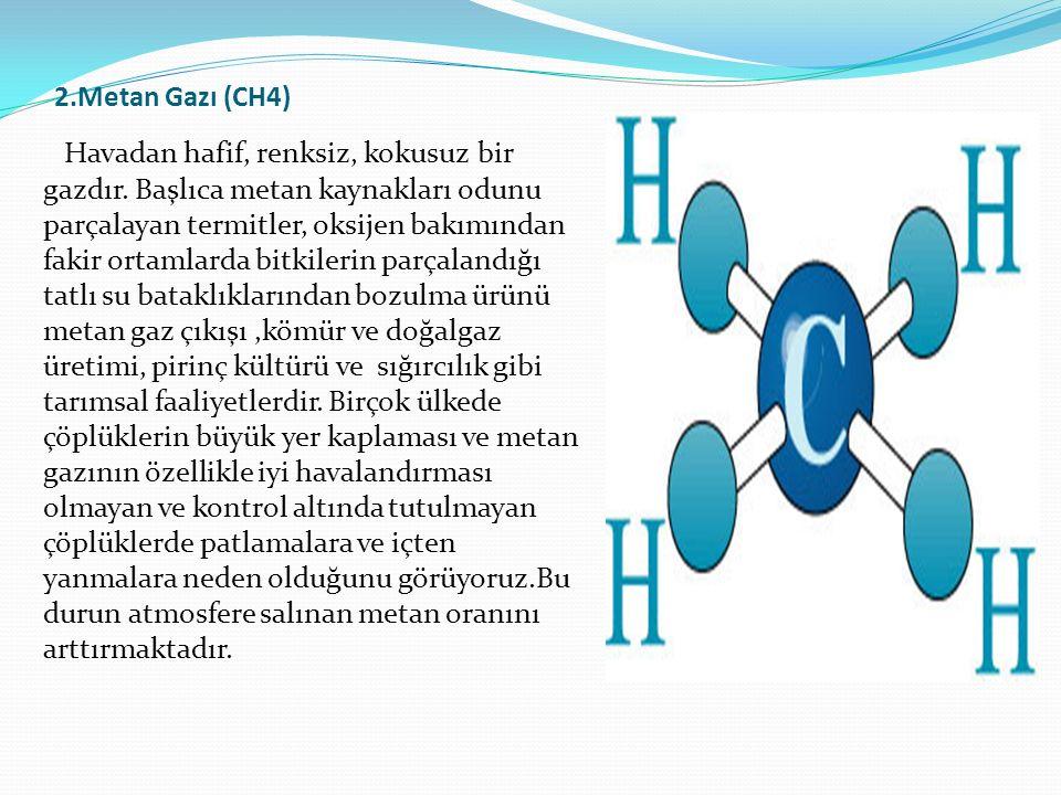 2.Metan Gazı (CH4) Havadan hafif, renksiz, kokusuz bir gazdır. Başlıca metan kaynakları odunu parçalayan termitler, oksijen bakımından fakir ortamlard