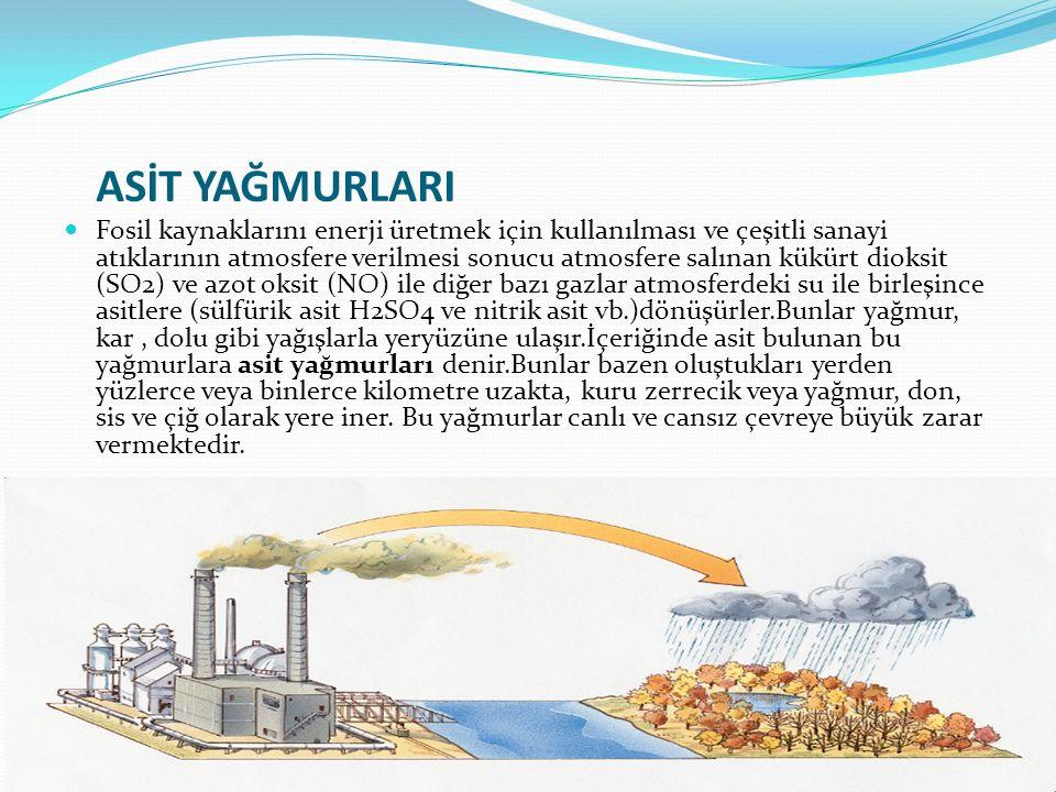ASİT YAĞMURLARI Fosil kaynaklarını enerji üretmek için kullanılması ve çeşitli sanayi atıklarının atmosfere verilmesi sonucu atmosfere salınan kükürt