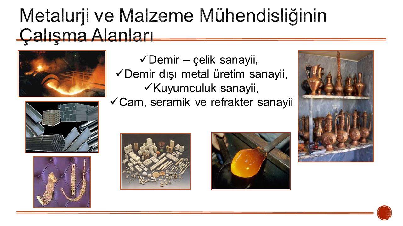 Demir – çelik sanayii, Demir dışı metal üretim sanayii, Kuyumculuk sanayii, Cam, seramik ve refrakter sanayii