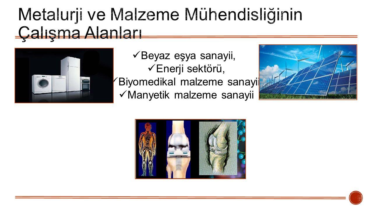 Beyaz eşya sanayii, Enerji sektörü, Biyomedikal malzeme sanayii, Manyetik malzeme sanayii