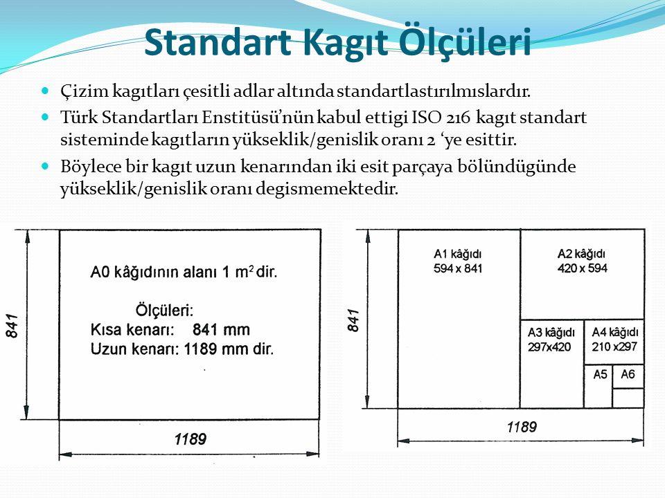 Standart Kagıt Ölçüleri Çizim kagıtları çesitli adlar altında standartlastırılmıslardır.