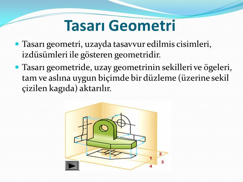 Tasarı Geometri Tasarı geometri, uzayda tasavvur edilmis cisimleri, izdüsümleri ile gösteren geometridir.