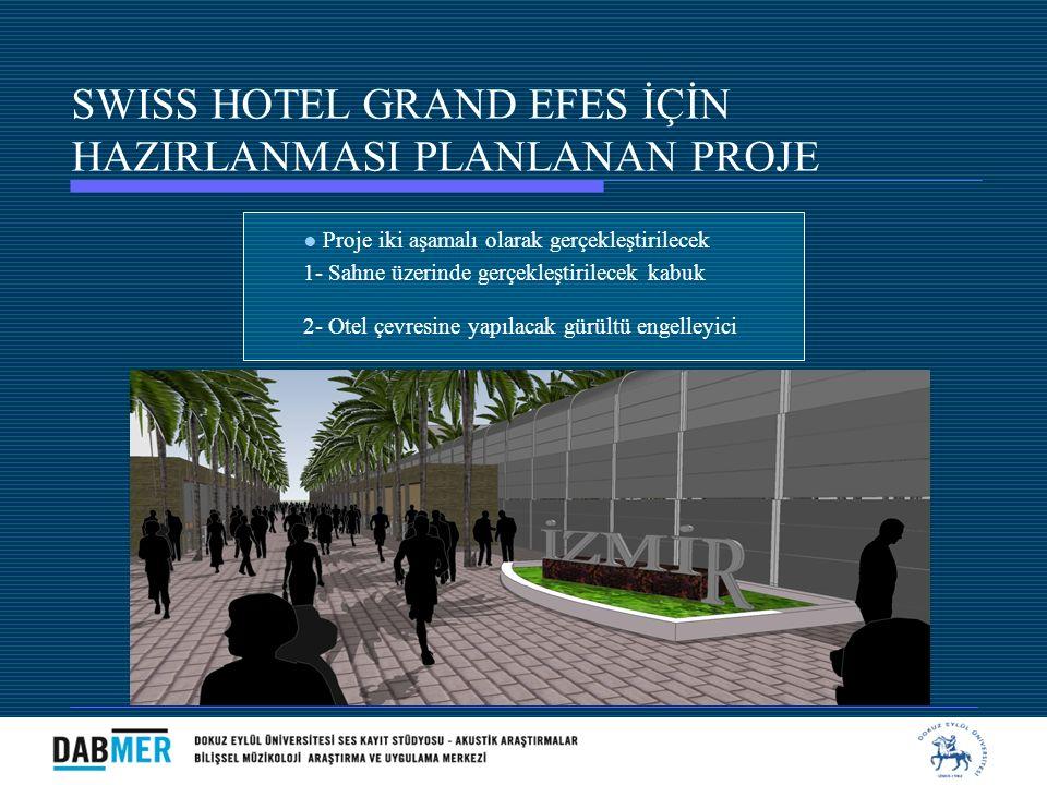 SWISS HOTEL GRAND EFES İÇİN HAZIRLANMASI PLANLANAN PROJE ● Proje iki aşamalı olarak gerçekleştirilecek 1- Sahne üzerinde gerçekleştirilecek kabuk 2- O