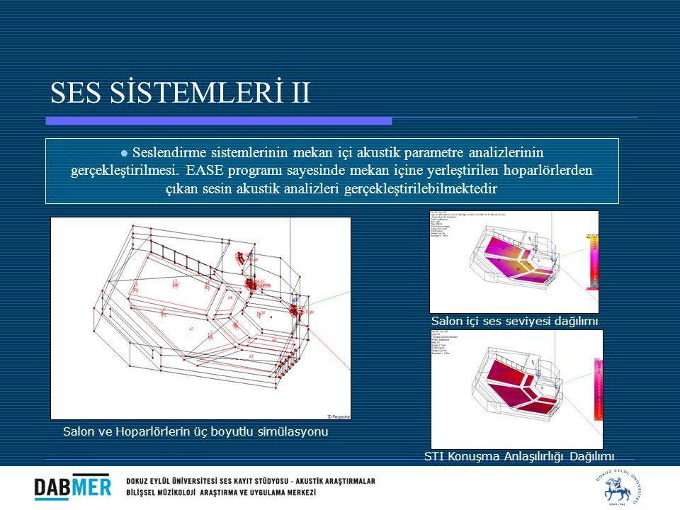 SES SİSTEMLERİ II STI Konuşma Anlaşılırlığı Dağılımı Salon ve Hoparlörlerin üç boyutlu simülasyonu ● Seslendirme sistemlerinin mekan içi akustik param