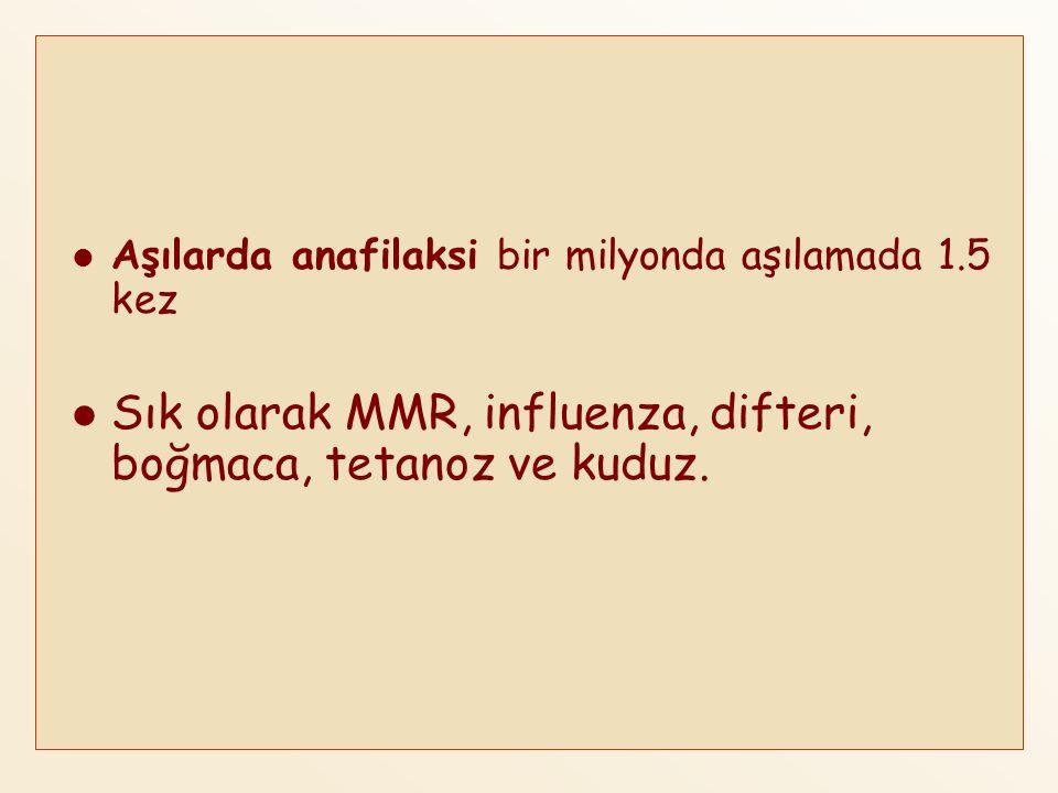 Aşılarda anafilaksi bir milyonda aşılamada 1.5 kez Sık olarak MMR, influenza, difteri, boğmaca, tetanoz ve kuduz.