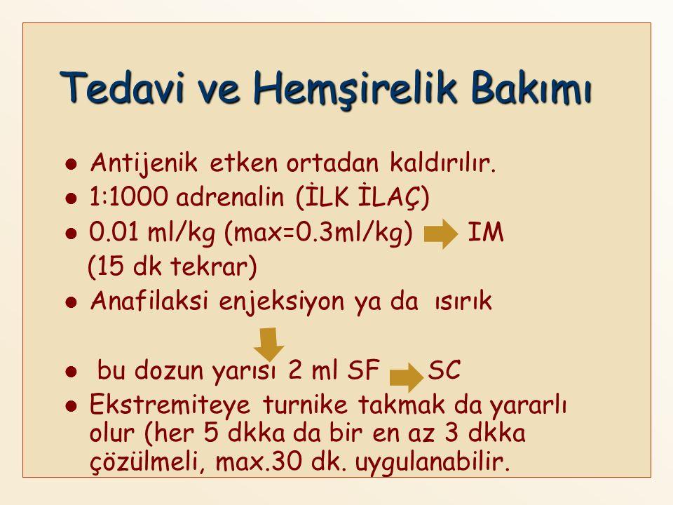 Antijenik etken ortadan kaldırılır. 1:1000 adrenalin (İLK İLAÇ) 0.01 ml/kg (max=0.3ml/kg) IM (15 dk tekrar) Anafilaksi enjeksiyon ya da ısırık bu dozu