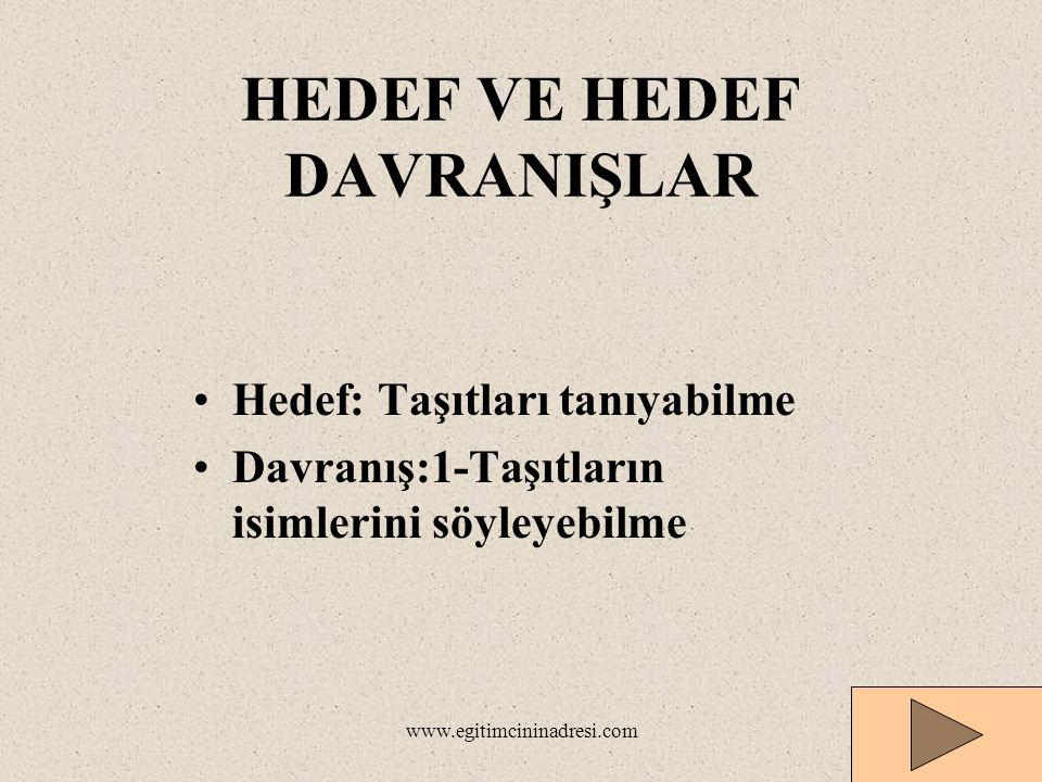 HEDEF VE HEDEF DAVRANIŞLAR Hedef: Taşıtları tanıyabilme Davranış:1-Taşıtların isimlerini söyleyebilme www.egitimcininadresi.com