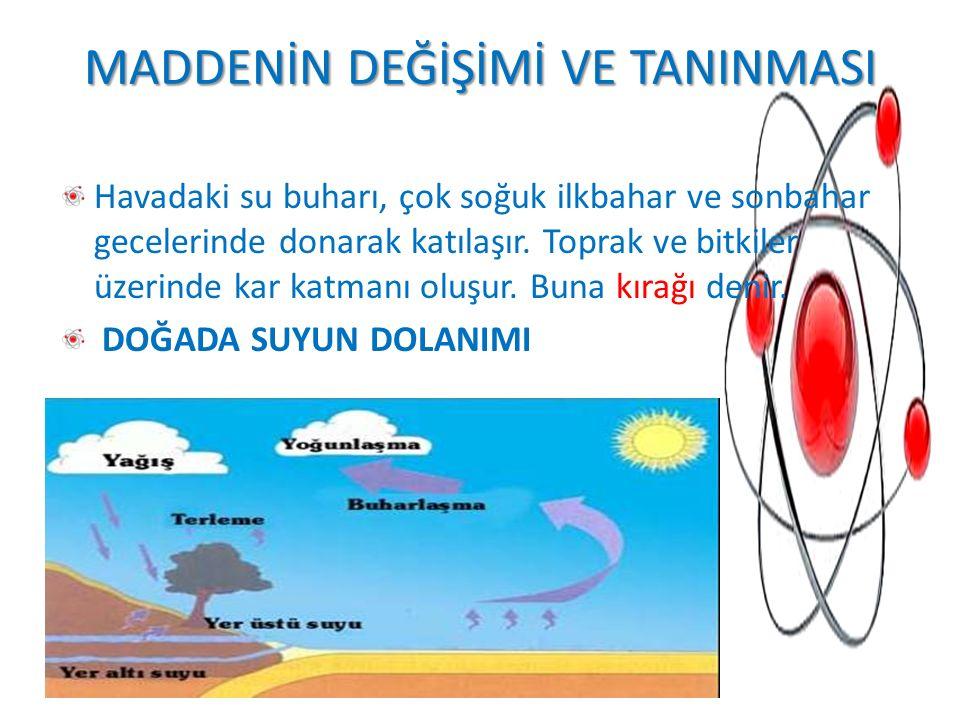 MADDENİN DEĞİŞİMİ VE TANINMASI Yeryüzündeki sularda, güneş enerjisinin etkisiyle sürekli buharlaşma olur.