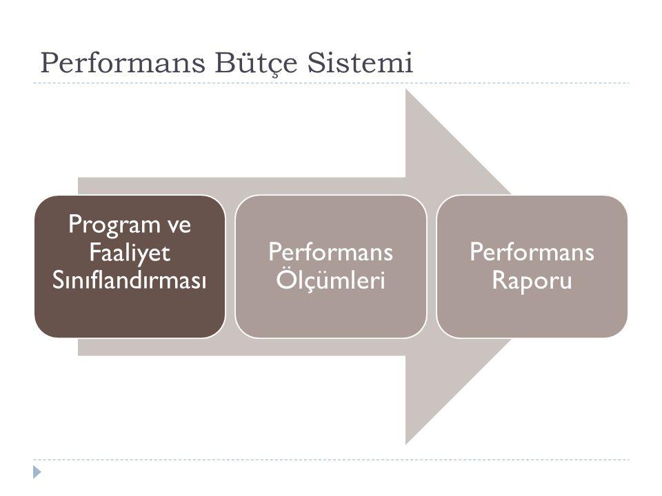 Performans Bütçe Sistemi Program ve Faaliyet Sınıflandırması Performans Ölçümleri Performans Raporu