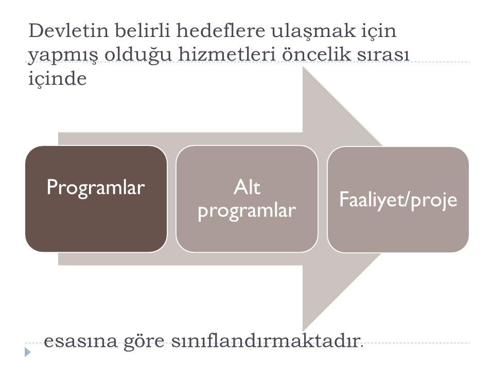 Devletin belirli hedeflere ulaşmak için yapmış olduğu hizmetleri öncelik sırası içinde ProgramlarAlt programlar Faaliyet/proje esasına göre sınıflandı